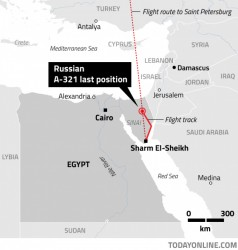 russian_crash_in_egypt